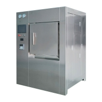 Копия YXQ.MG Series Pulse Vacuum Sterilizer